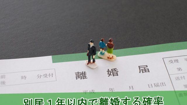 別居1年以内で離婚する確率